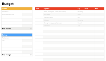 overview of the printable personal budget template PDF